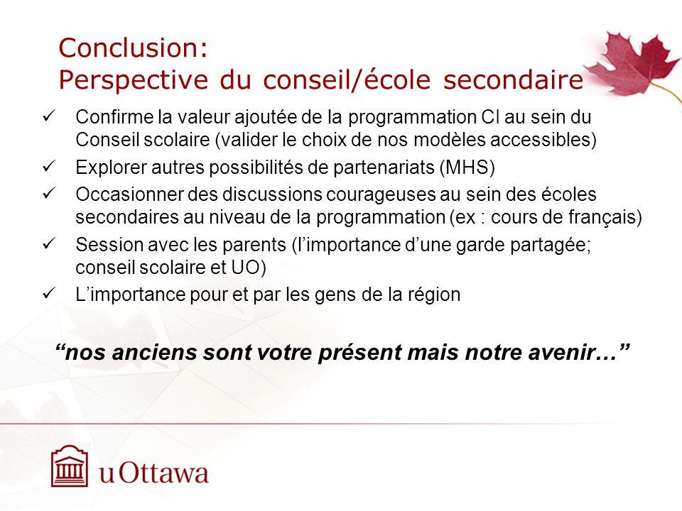 Conclusion: Perspective du conseil/école secondaire
