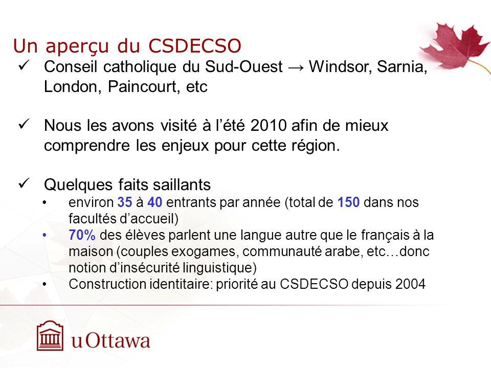 Un aperçu du CSDECSO Conseil catholique du Sud-Ouest → Windsor, Sarnia, London, Paincourt, etc.