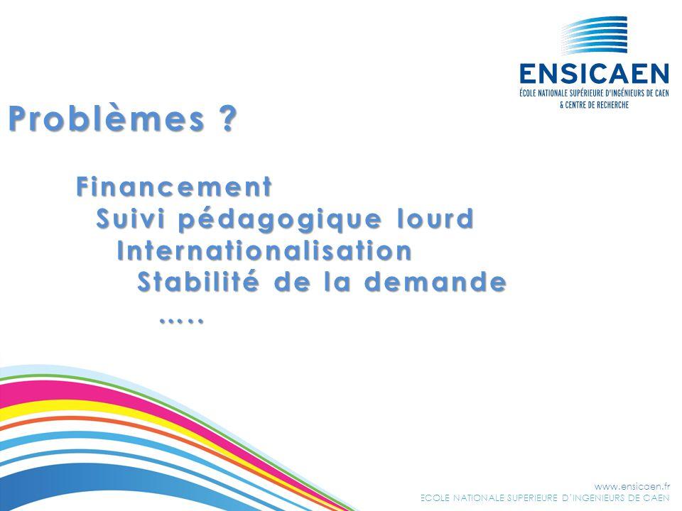Problèmes Financement Suivi pédagogique lourd Internationalisation