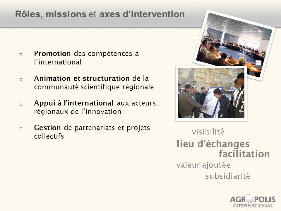 Rôles, missions et axes d'intervention