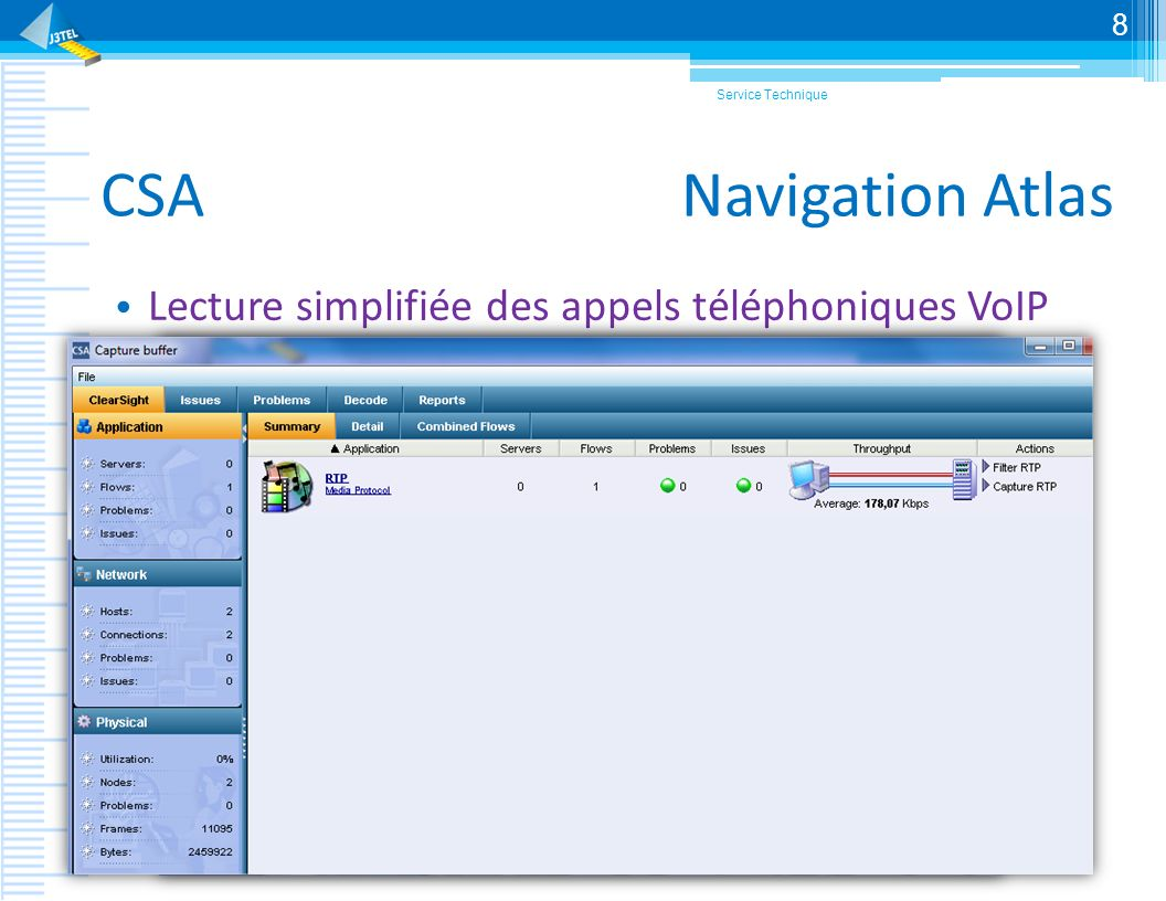 CSA Navigation Atlas Lecture simplifiée des appels téléphoniques VoIP