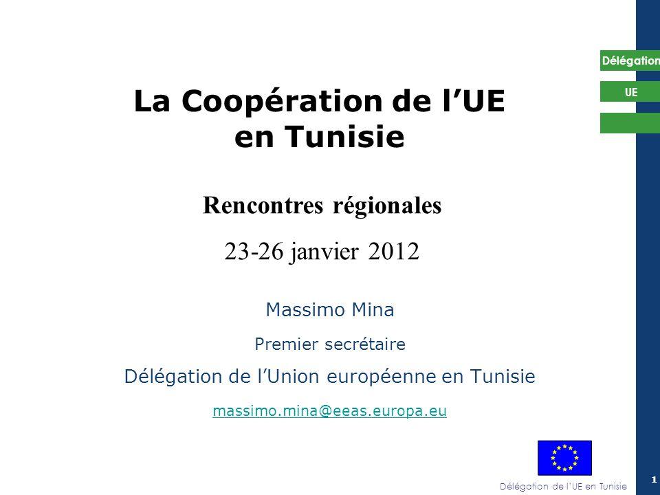 La Coopération de l'UE en Tunisie