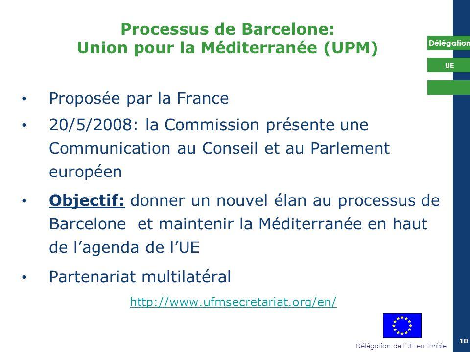 Processus de Barcelone: Union pour la Méditerranée (UPM)