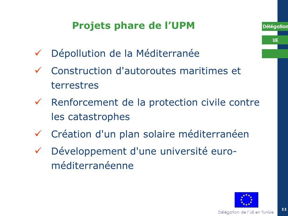 Projets phare de l'UPM Dépollution de la Méditerranée. Construction d autoroutes maritimes et terrestres.