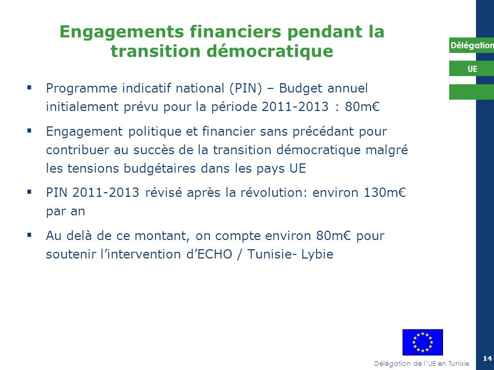 Engagements financiers pendant la transition démocratique
