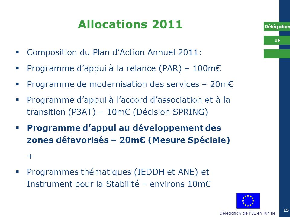 Allocations 2011 Composition du Plan d'Action Annuel 2011: