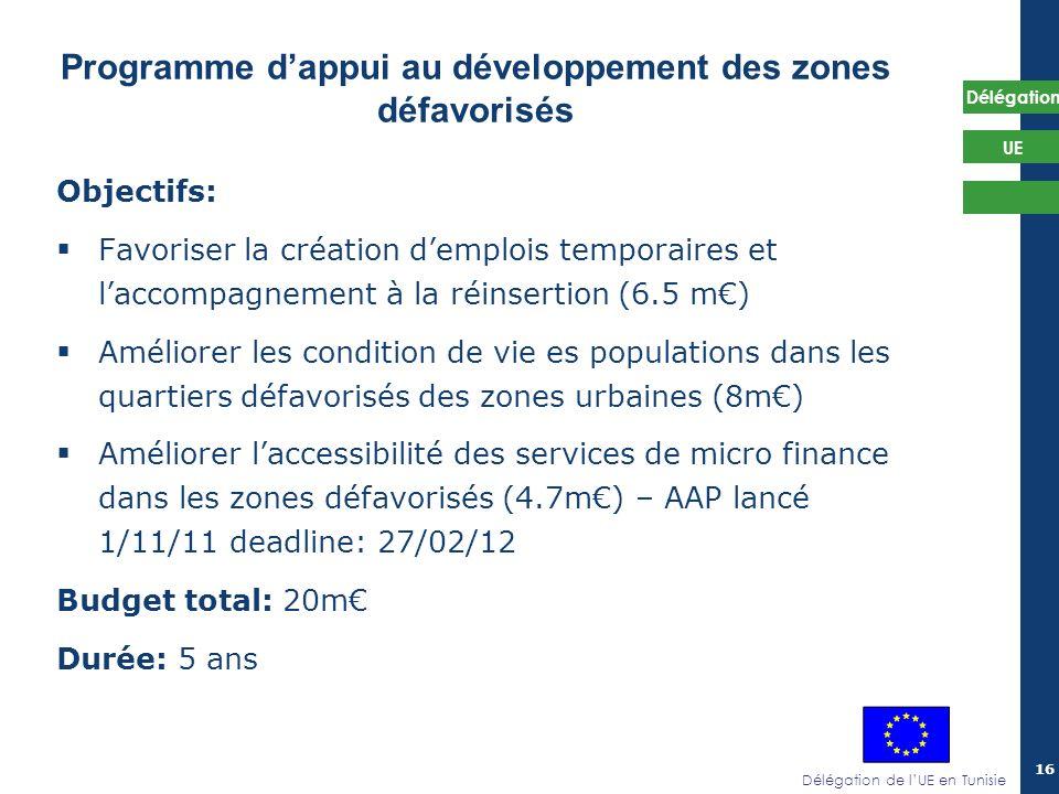 Programme d'appui au développement des zones défavorisés