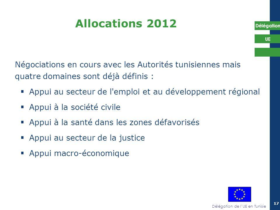 Allocations 2012 Négociations en cours avec les Autorités tunisiennes mais quatre domaines sont déjà définis :