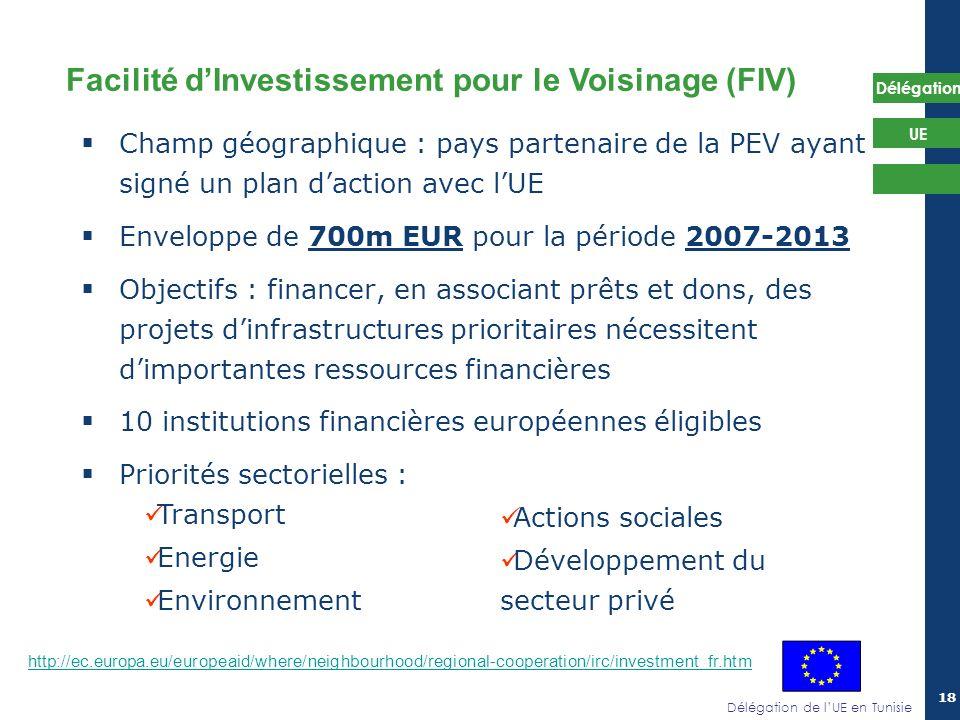 Facilité d'Investissement pour le Voisinage (FIV)