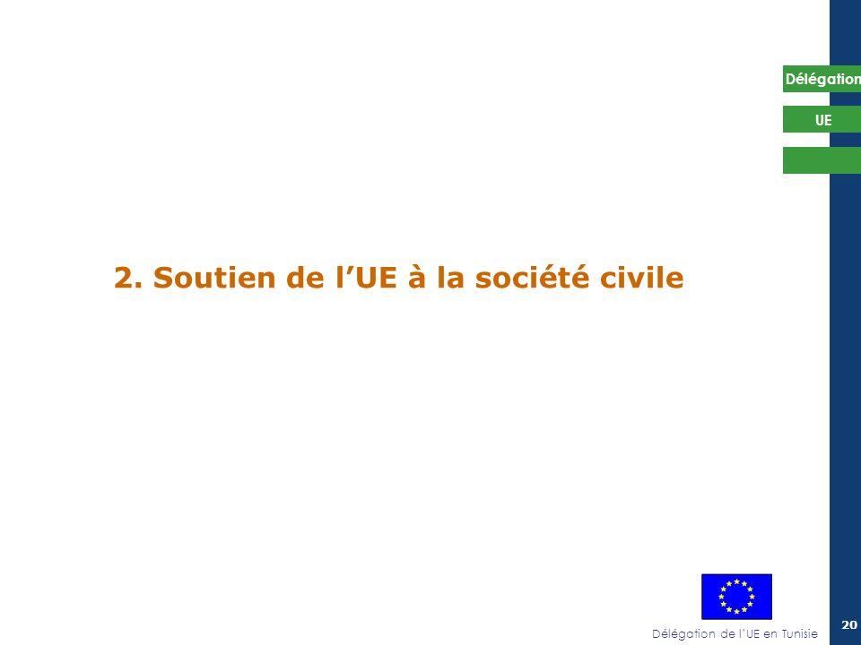 2. Soutien de l'UE à la société civile