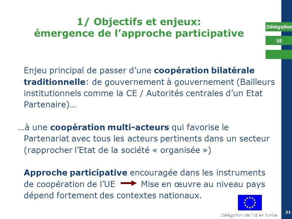 1/ Objectifs et enjeux: émergence de l'approche participative