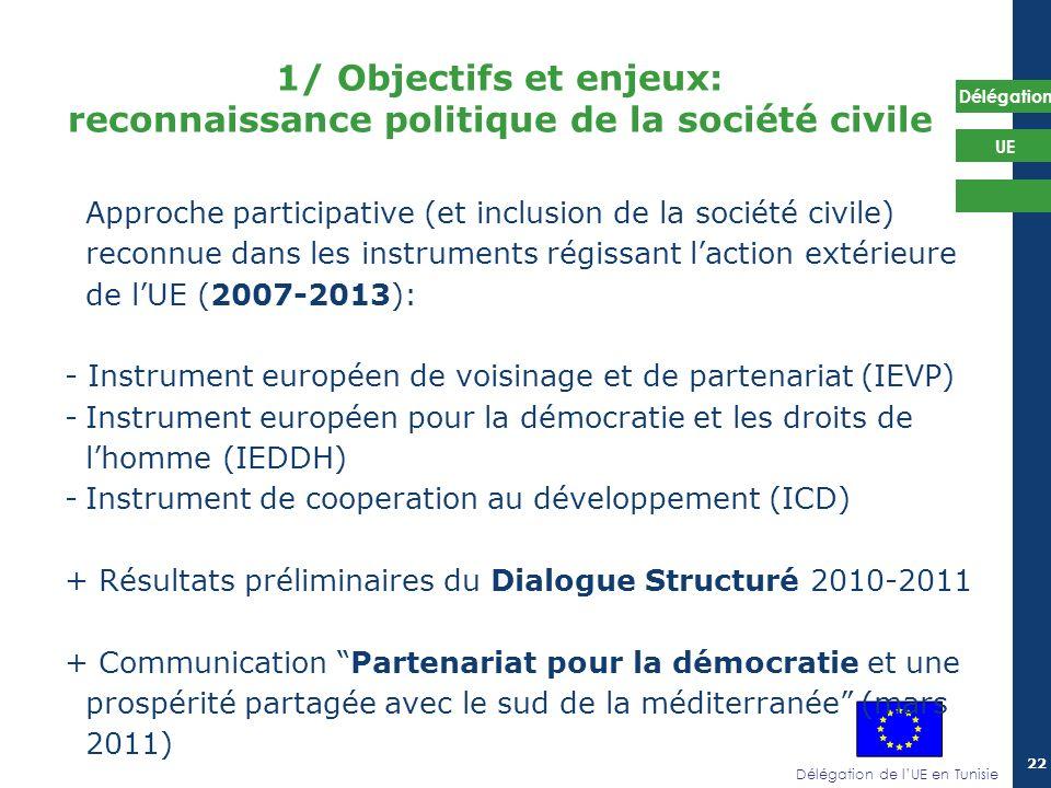 1/ Objectifs et enjeux: reconnaissance politique de la société civile