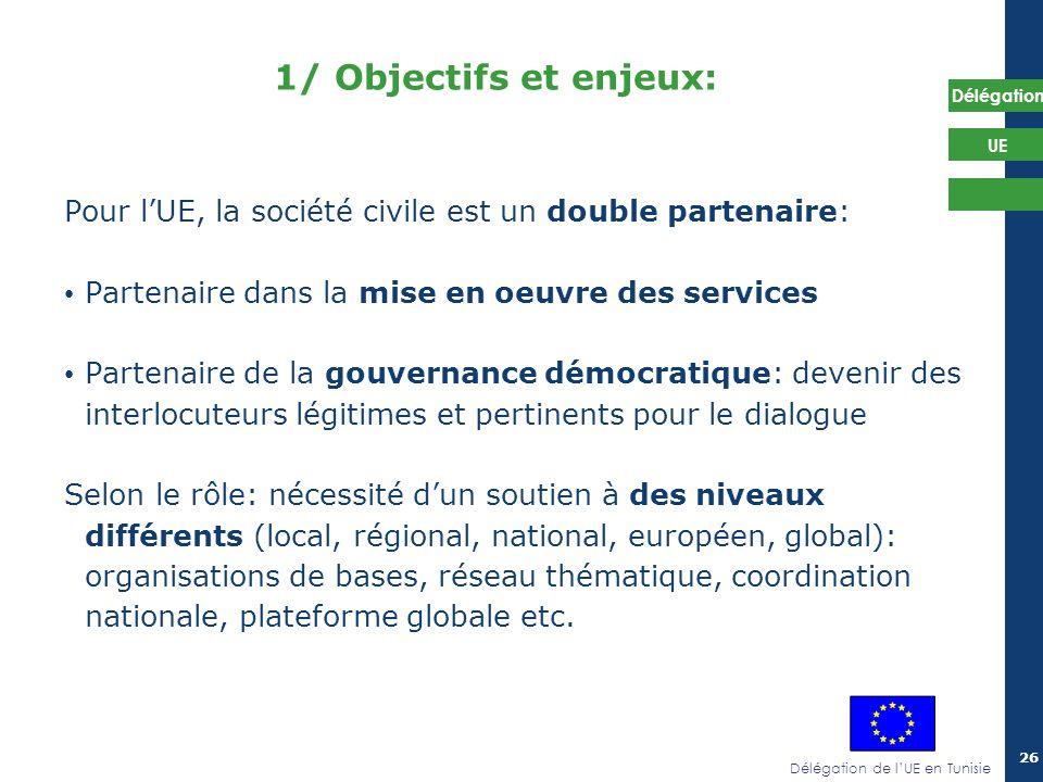 1/ Objectifs et enjeux: Pour l'UE, la société civile est un double partenaire: Partenaire dans la mise en oeuvre des services.