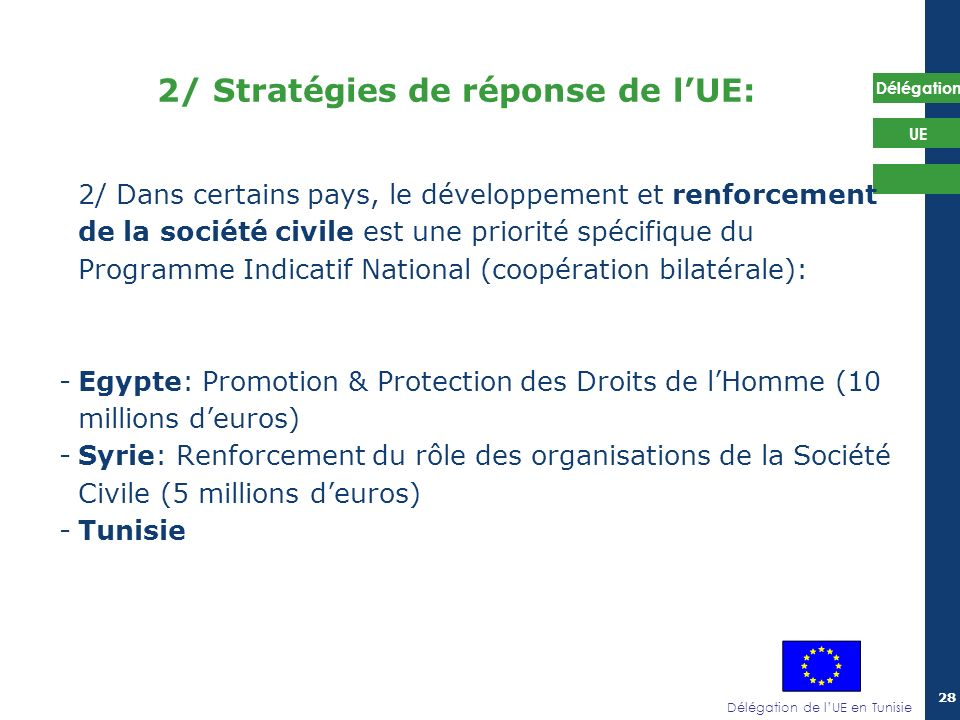 2/ Stratégies de réponse de l'UE: