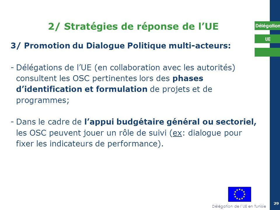 2/ Stratégies de réponse de l'UE