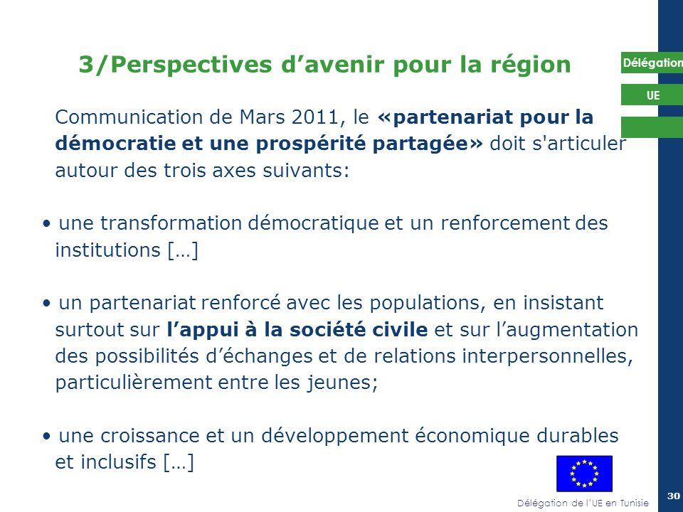 3/Perspectives d'avenir pour la région