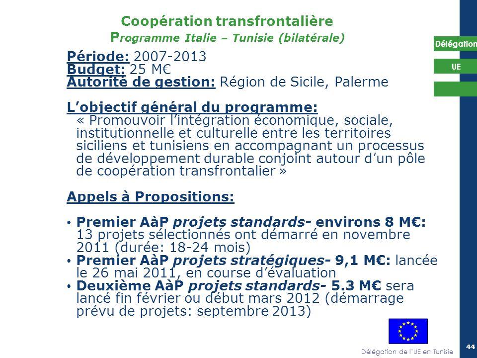 Coopération transfrontalière Programme Italie – Tunisie (bilatérale)