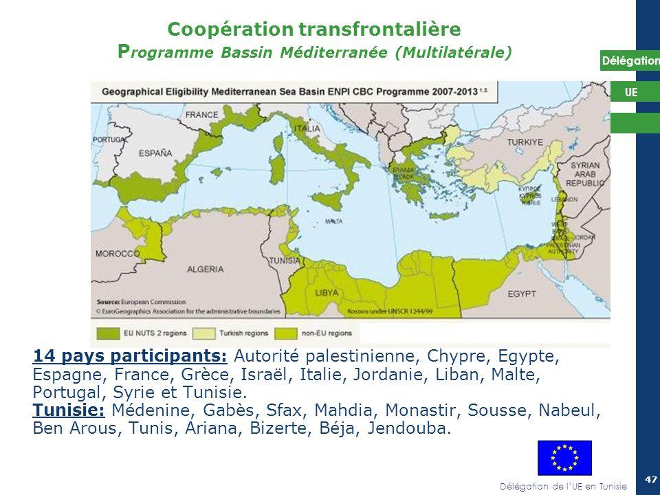 Coopération transfrontalière Programme Bassin Méditerranée (Multilatérale)