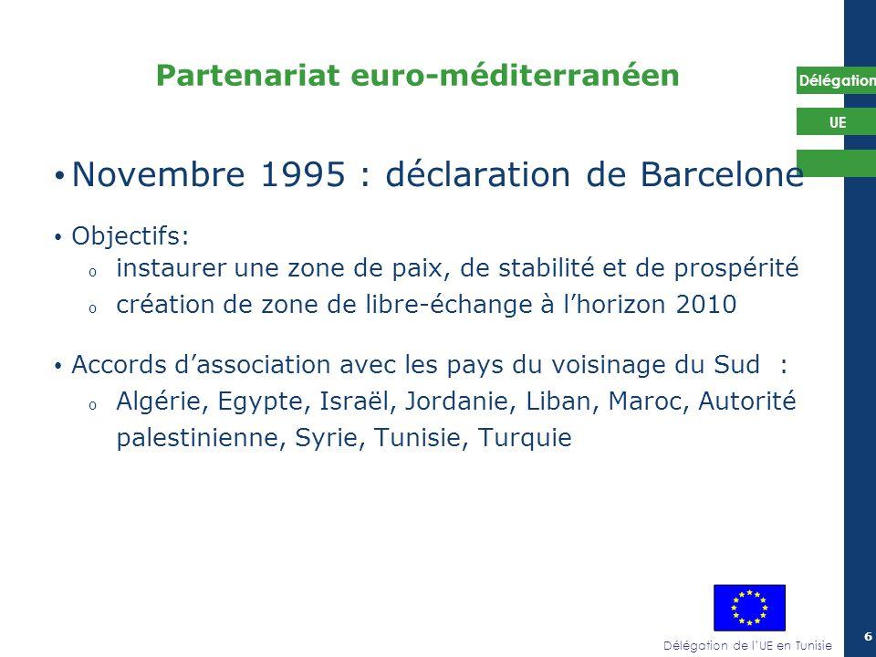 Partenariat euro-méditerranéen
