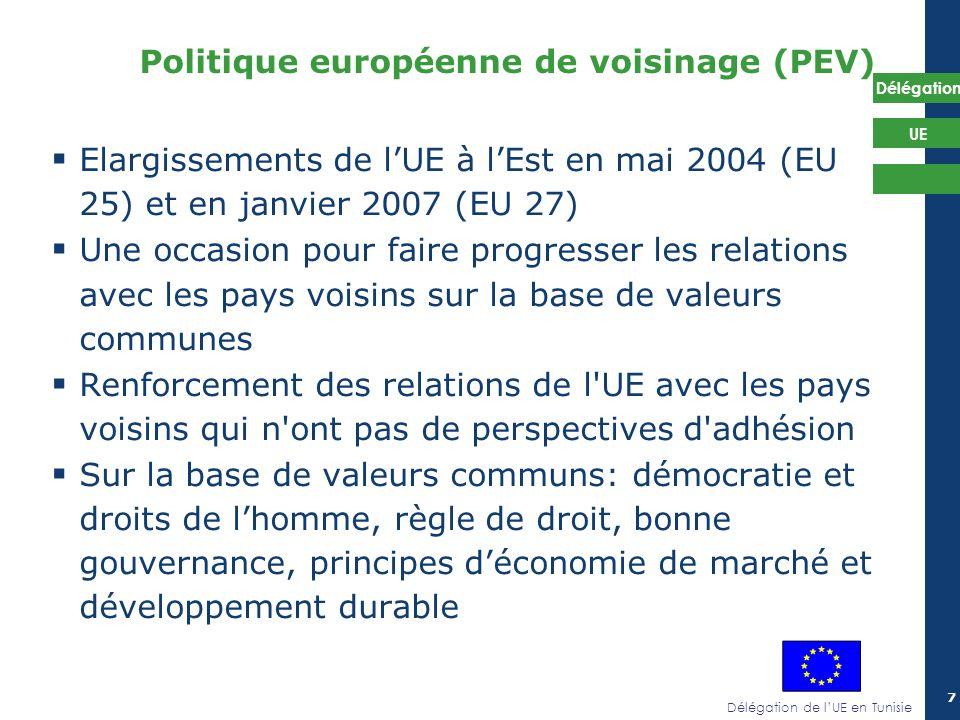 Politique européenne de voisinage (PEV)
