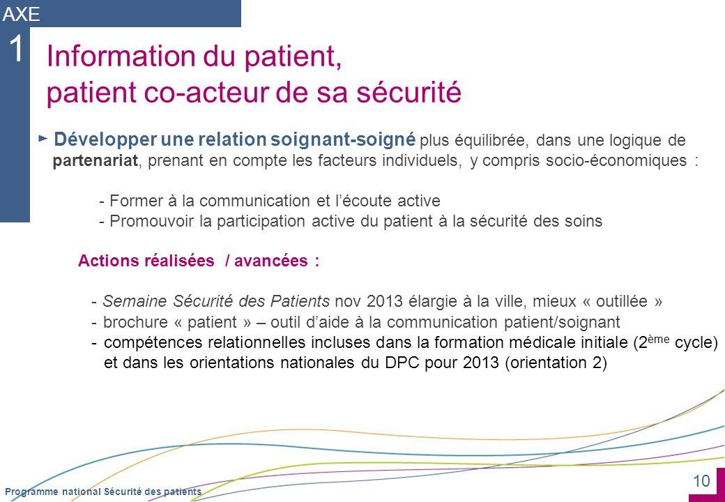 1 Information du patient, patient co-acteur de sa sécurité AXE