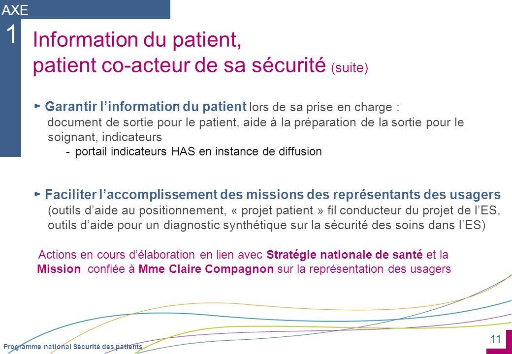 1 Information du patient, patient co-acteur de sa sécurité (suite) AXE