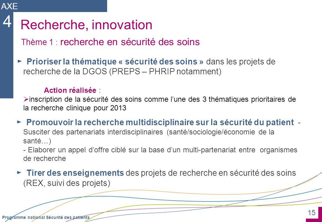 4 Recherche, innovation AXE Thème 1 : recherche en sécurité des soins