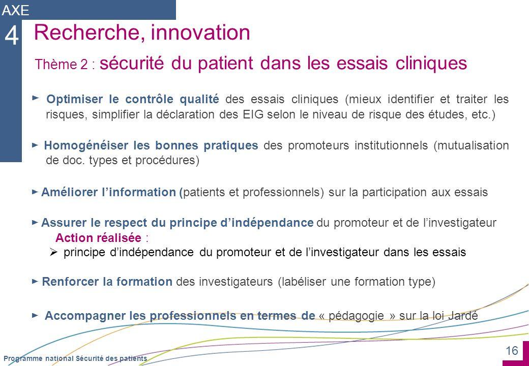 4 Recherche, innovation AXE
