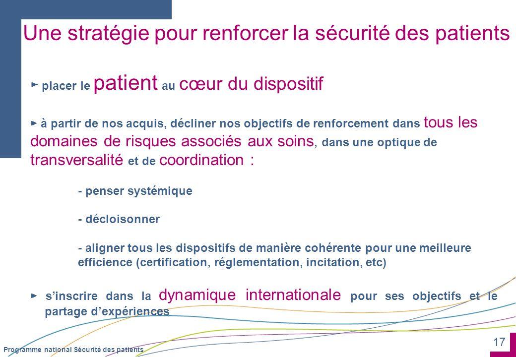 Une stratégie pour renforcer la sécurité des patients