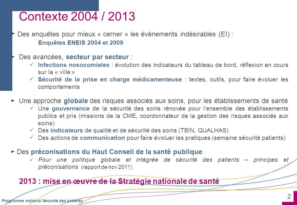 Contexte 2004 / 2013 ► Des enquêtes pour mieux « cerner » les évènements indésirables (EI) : Enquêtes ENEIS 2004 et 2009.