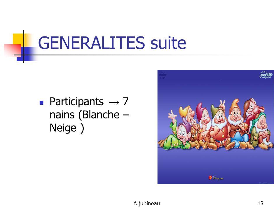 GENERALITES suite Participants → 7 nains (Blanche – Neige )