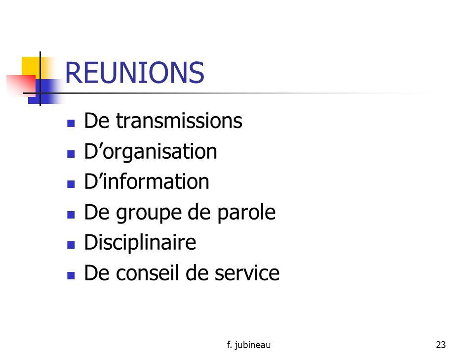 REUNIONS De transmissions D'organisation D'information