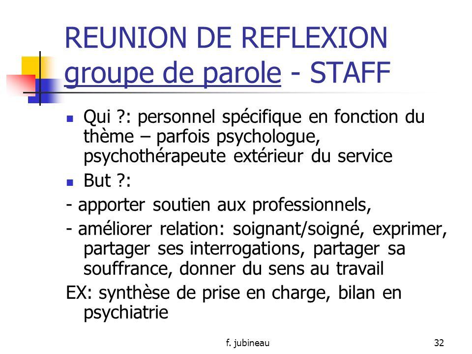 REUNION DE REFLEXION groupe de parole - STAFF