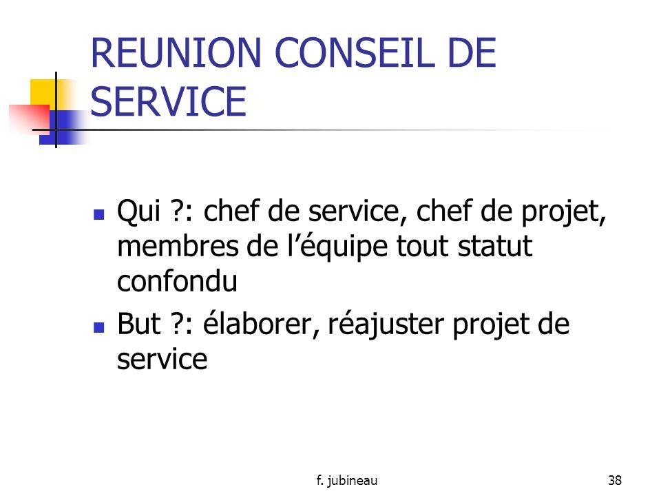 REUNION CONSEIL DE SERVICE