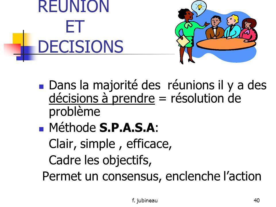 REUNION ET DECISIONS Dans la majorité des réunions il y a des décisions à prendre = résolution de problème.