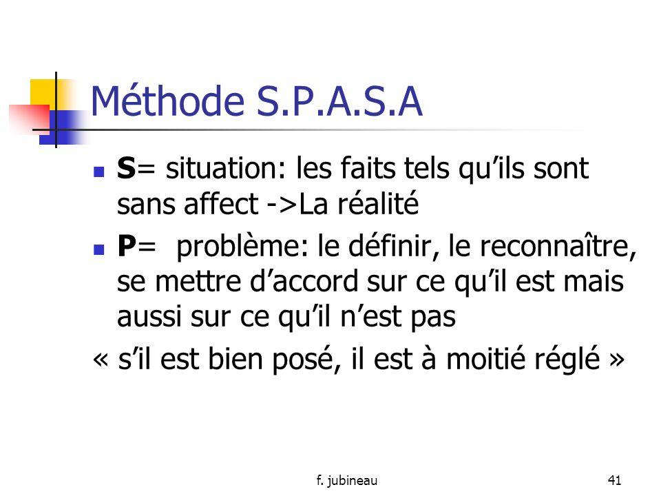 Méthode S.P.A.S.A S= situation: les faits tels qu'ils sont sans affect ->La réalité.