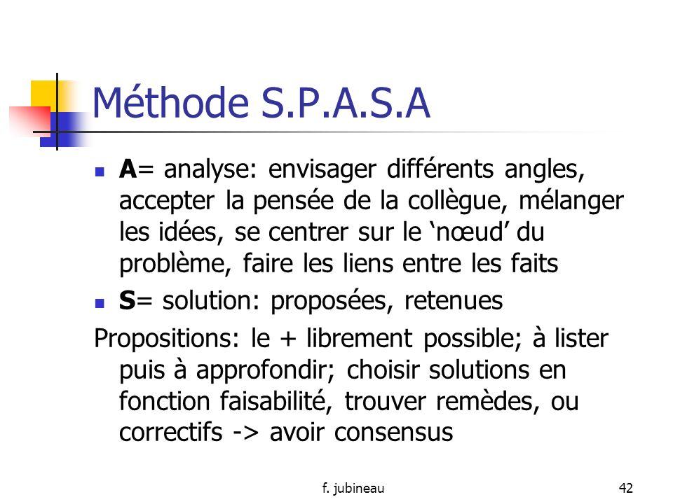 Méthode S.P.A.S.A