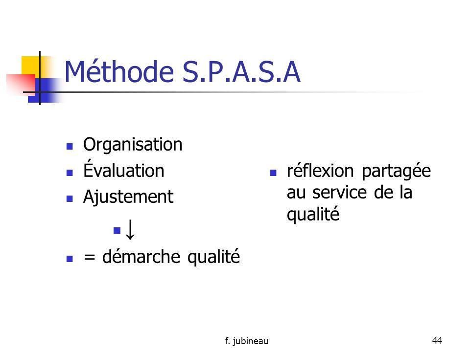Méthode S.P.A.S.A ↓ Organisation Évaluation Ajustement