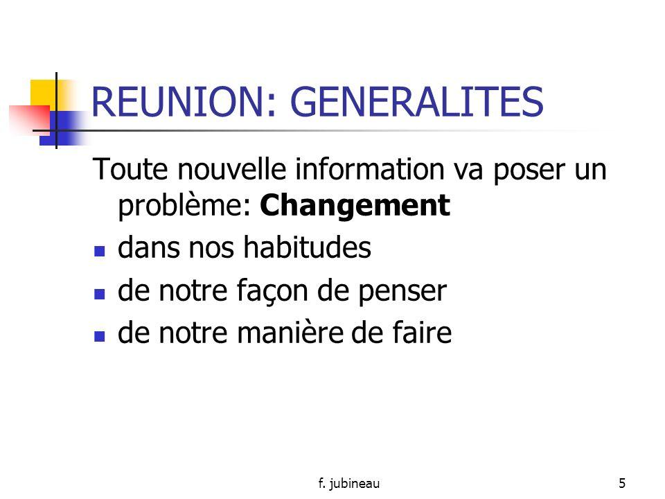 REUNION: GENERALITES Toute nouvelle information va poser un problème: Changement. dans nos habitudes.