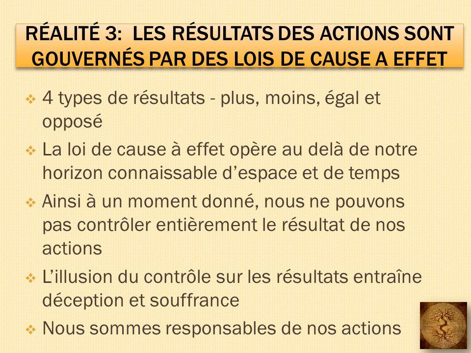 Réalité 3: les Résultats des actions sont gouvernés par des lois de cause a effet