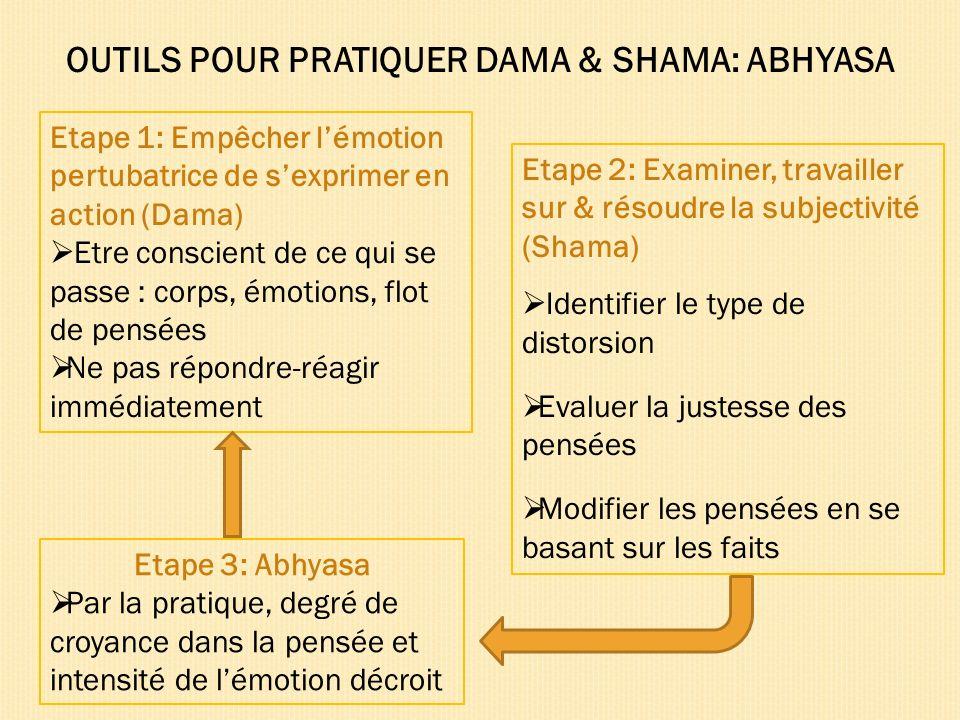 OUTILS POUR PRATIQUER DAMA & SHAMA: ABHYASA