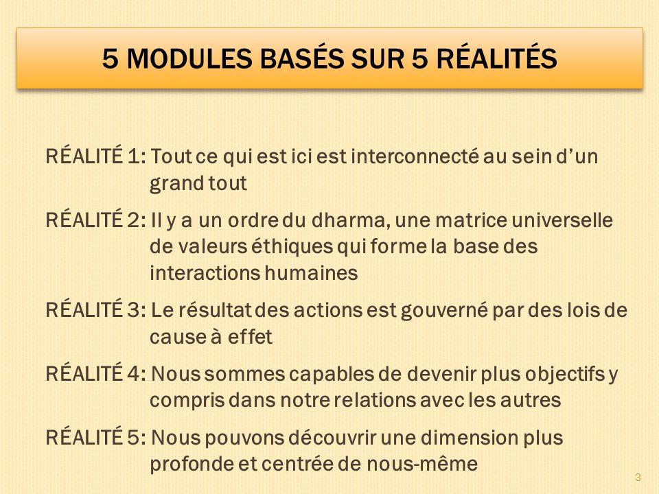 5 Modules basés sur 5 Réalités