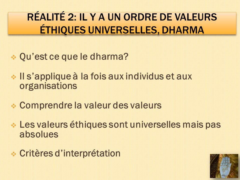 Réalité 2: il y a un ordre de valeurs éthiques universelles, dharma