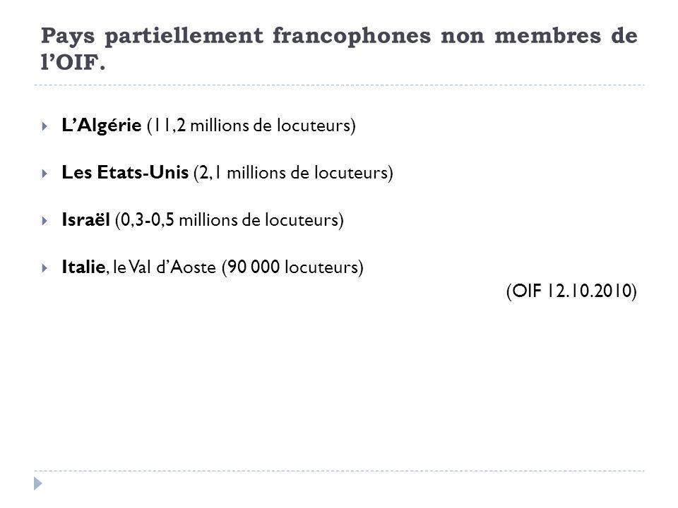 Pays partiellement francophones non membres de l'OIF.