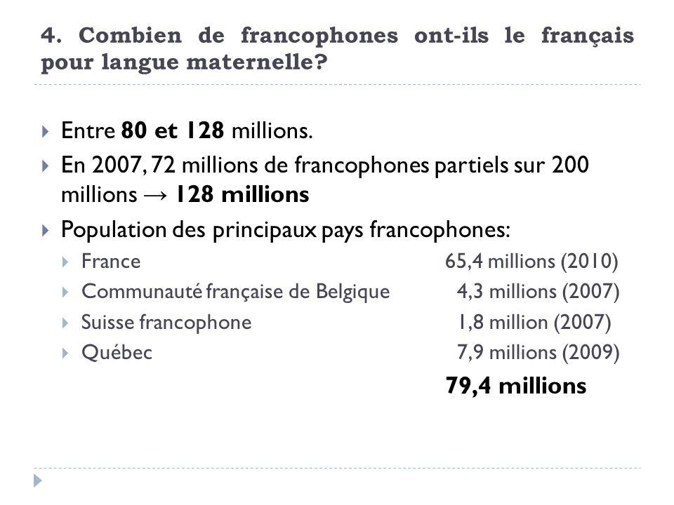 4. Combien de francophones ont-ils le français pour langue maternelle