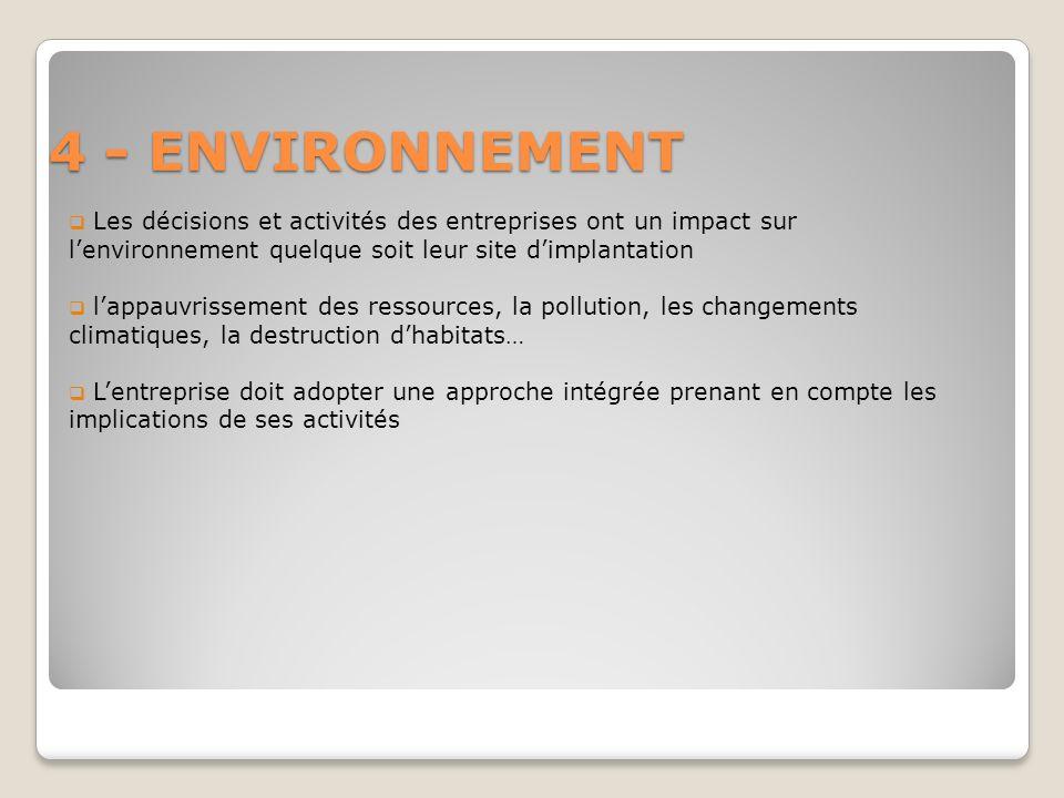 4 - ENVIRONNEMENT Les décisions et activités des entreprises ont un impact sur l'environnement quelque soit leur site d'implantation.