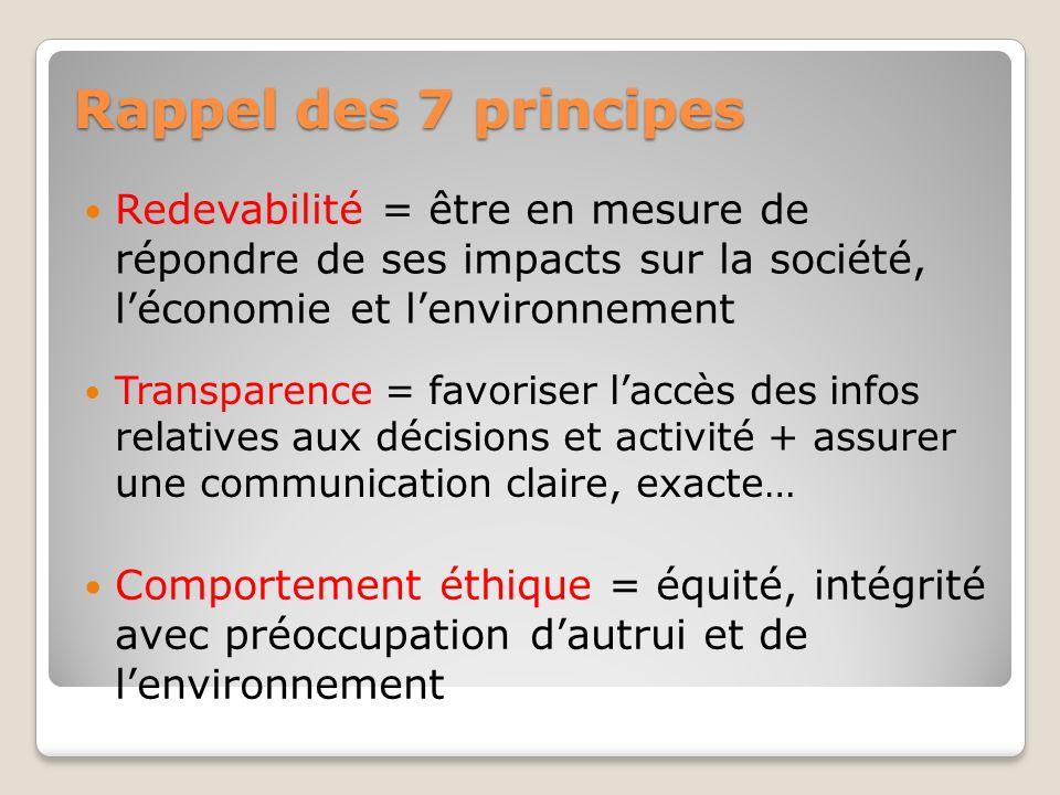 Rappel des 7 principes Redevabilité = être en mesure de répondre de ses impacts sur la société, l'économie et l'environnement.