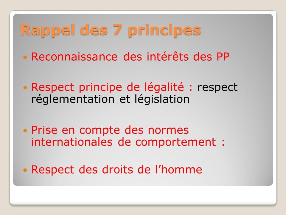 Rappel des 7 principes Reconnaissance des intérêts des PP