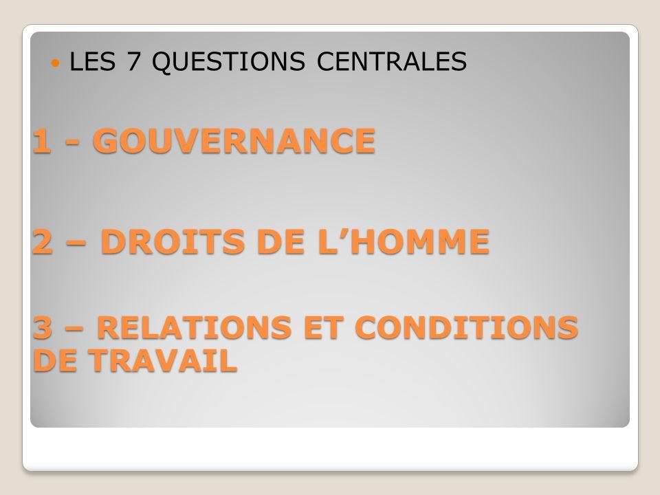1 - GOUVERNANCE 2 – DROITS DE L'HOMME