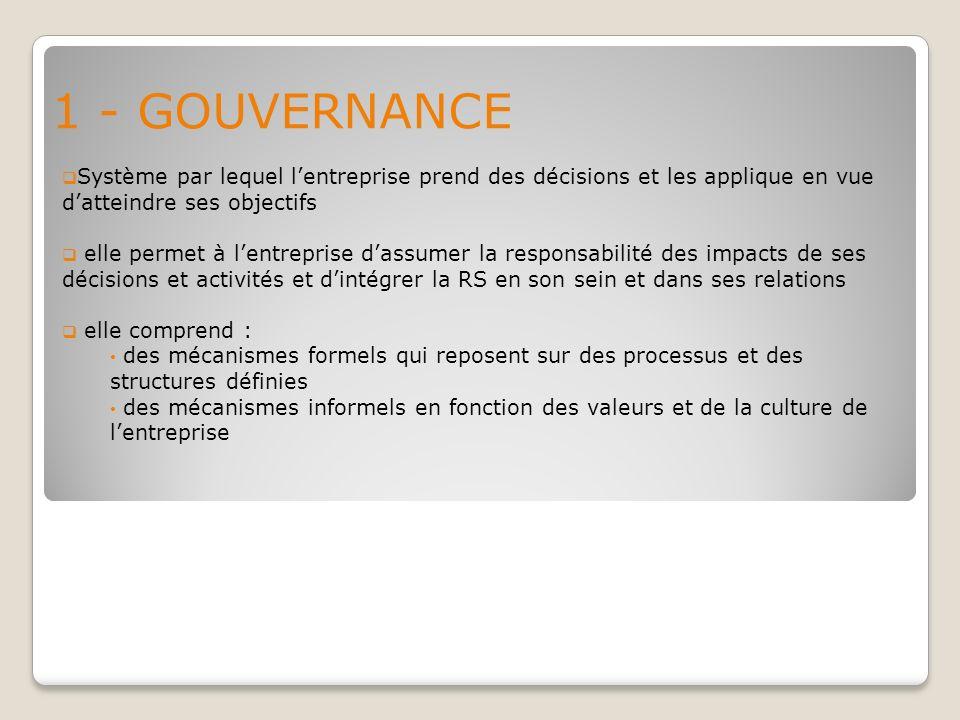 1 - GOUVERNANCE Système par lequel l'entreprise prend des décisions et les applique en vue d'atteindre ses objectifs.